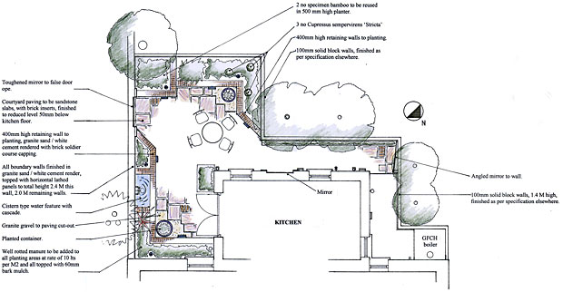 Garden Design: Garden Design With Garden Plans Domestic Uamp