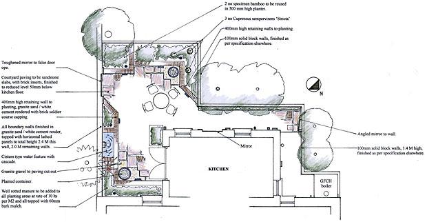 Superb Plan Eden Small Shady Courtyard Garden Design With Water Feature Inspirational Interior Design Netriciaus
